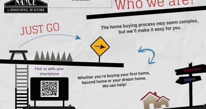 Where-to-start-home-buying-Infographic