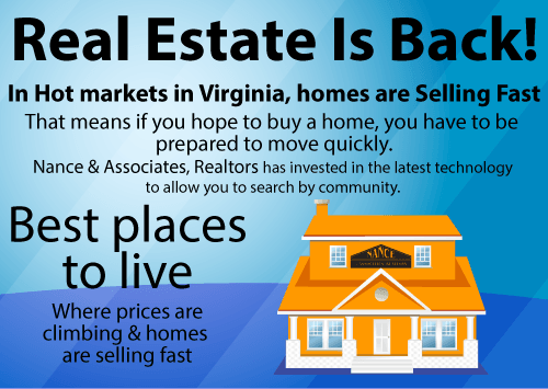 Real estate Market is Back in Fredericksburg VA