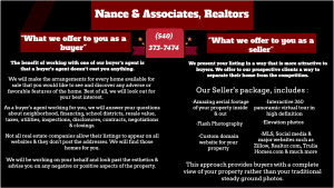 Buyer Agent & Seller Agent services